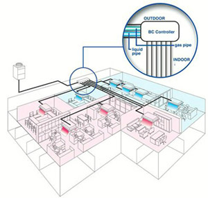 Variable Refrigerant Flow Systems Diagram